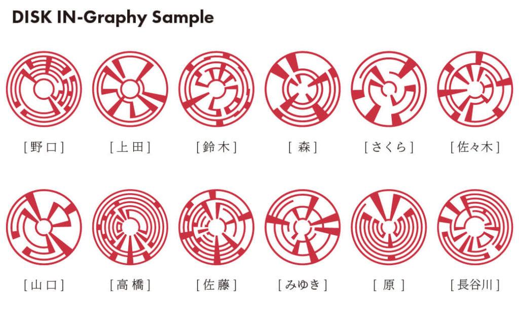ディスク印グラフィー